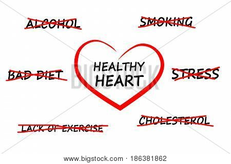 Image of heart symbol with healthy heart word on the whiteboard