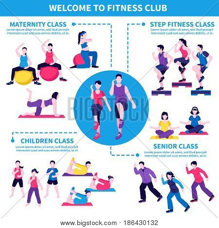 Fitness aerobic club infographic poster with senior maternity and children classes offer flat advertisement poster vector illustration