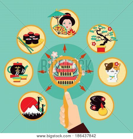 Tourism in japan design concept with travel collection of decorative icons representing national cultural symbols flat vector illustration