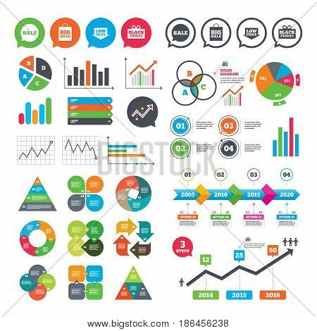Business charts. Growth graph. Sale speech bubble icon. Black friday gift box symbol. Big sale shopping bag. Low price arrow sign. Market report presentation. Vector