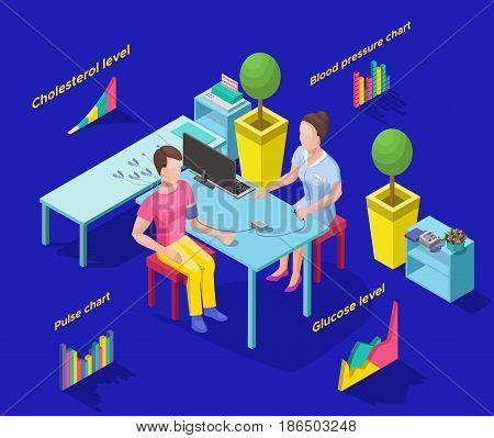 Isometric medical care concept with patient visiting doctor for monitoring and check of heart work indicators vector illustration