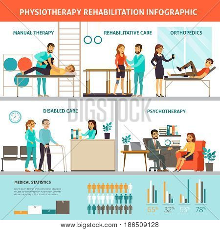 Physiotherapy and rehabilitation infographic concept with different kinds of therapy and orthopedic exercises for people after injuries vector illustration