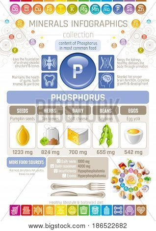 Phosphorus Mineral supplement rich food icons. Healthy eating flat icon set, text letter logo, isolated background. Diet Infographics chart banner poster. Table vector illustration, human benefit
