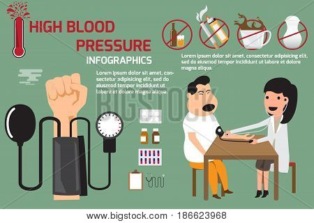 High blood pressure infographics elements symptoms and treatment. Hypertension risk factors.