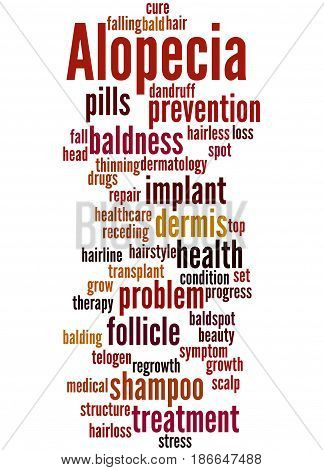 Alopecia, Word Cloud Concept 5