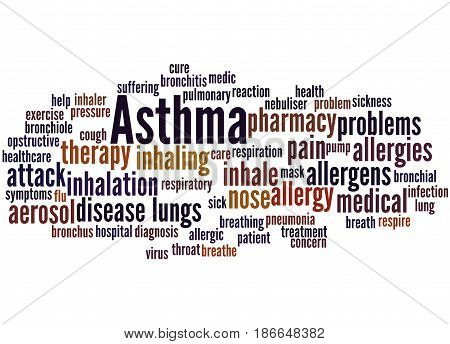 Asthma, Word Cloud Concept 3