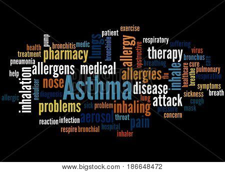 Asthma, Word Cloud Concept 4