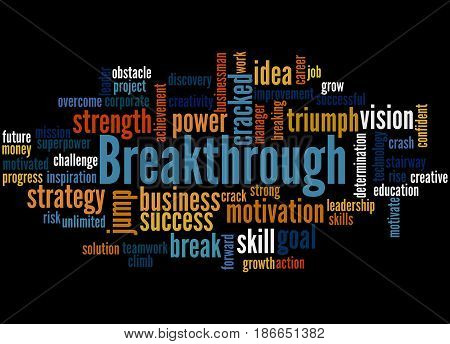 Breakthrough, Word Cloud Concept 2