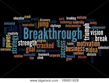 Breakthrough, Word Cloud Concept 4