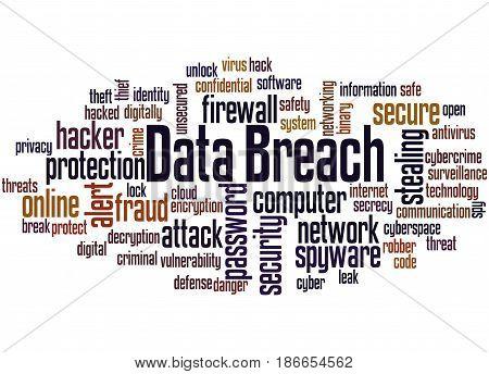 Data Breach, Word Cloud Concept 2