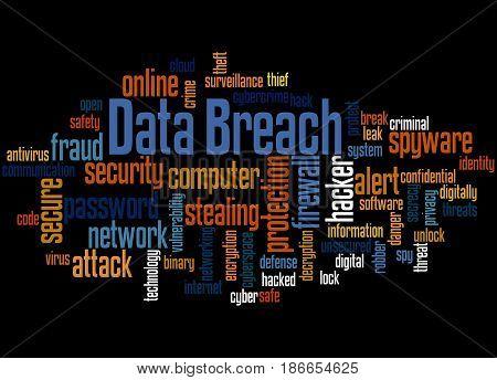 Data Breach, Word Cloud Concept 3