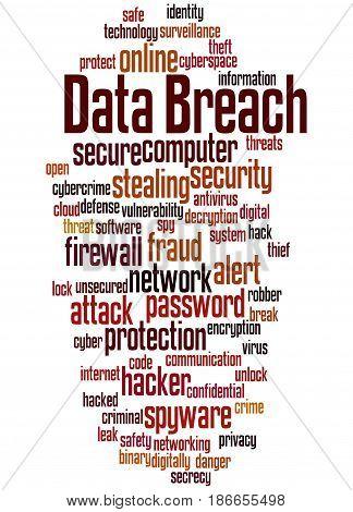 Data Breach, Word Cloud Concept 4
