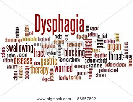Dysphagia, Word Cloud Concept