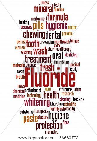 Fluoride, Word Cloud Concept 5