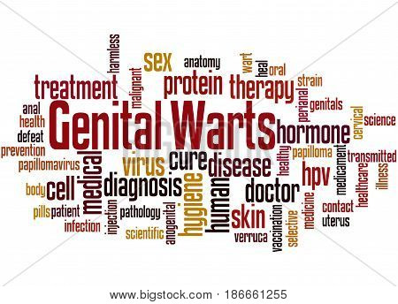Genital Warts, Word Cloud Concept