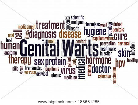 Genital Warts, Word Cloud Concept 2