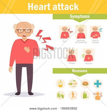 Heart attack. Symptoms and reasons. Isolated art on white background. Vector. Cartoon. Flat. For websites, brochures magazines Medicine