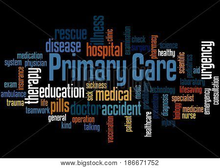 Primary Care, Word Cloud Concept 2