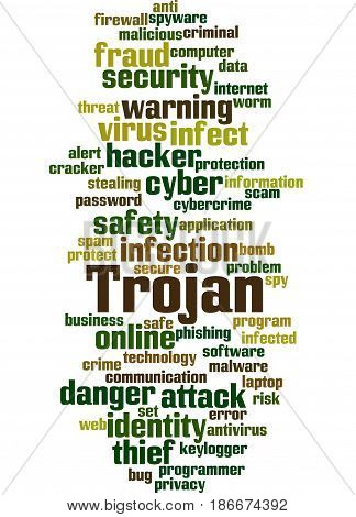 Trojan, Word Cloud Concept