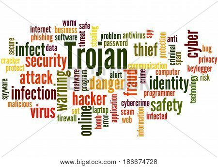 Trojan, Word Cloud Concept 5
