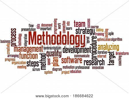 Methodology, Word Cloud Concept