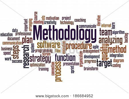 Methodology, Word Cloud Concept 2