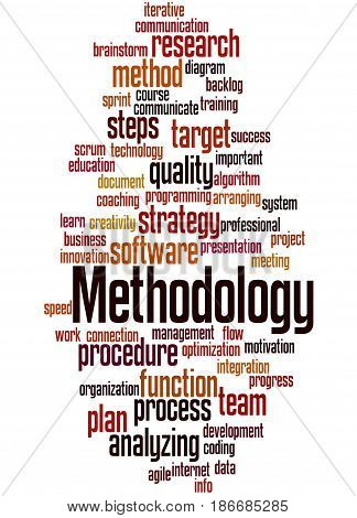Methodology, Word Cloud Concept 5