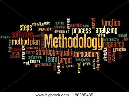 Methodology, Word Cloud Concept 7