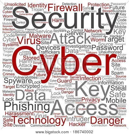 Concept or conceptual cyber security access technology square word cloud isolated background. Collage of phishing, key virus, data attack, crime, firewall password, harm, spam protection text