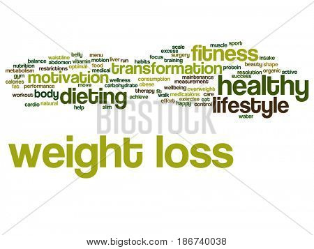 Concept or conceptual weight loss healthy dieting transformation abstract word cloud isolated background. Collage of fitness motivation lifestyle, before and after workout slim body beauty text