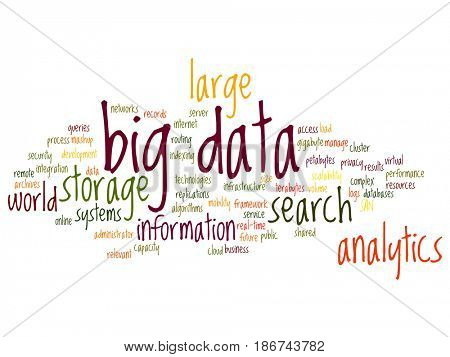 Concept or conceptual big data large size storage systems abstract word cloud isolated background. Collage of search analytics world information, nas development, future internet mobility text  poster