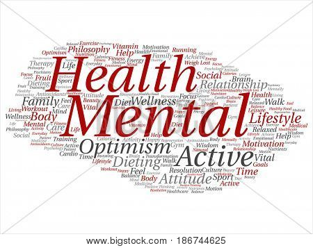 Concept or conceptual mental health or positive thinking abstract word cloud isolated background. Collage of optimism, psychology, mind, healthcare, thinking, attitude balnce or motivation text
