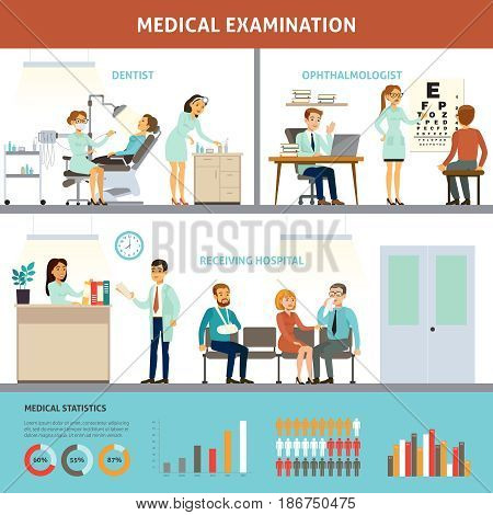 Colorful medical examination infographic template with people visiting dentist ophthalmologist and sitting in queue to doctor in hospital vector illustration