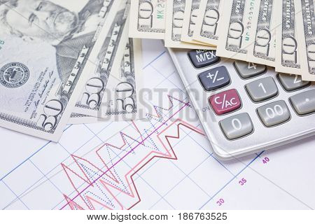 calculator with banknotes 10 dollar 50 dollar for business and financial concept.