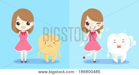 cute cartoon girl with tooth on blue background