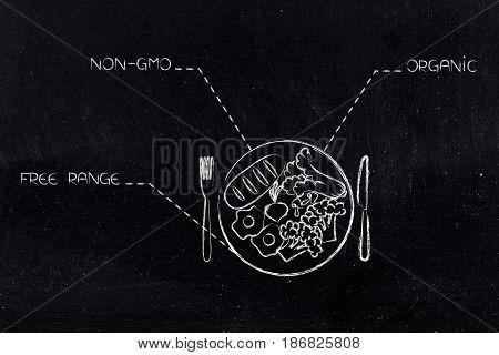 Organic Free Range And Non-gmo Eggrecipe