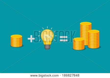Stack of gold coins plus idea symbol is equal to many stacks of gold coins. Formula of success in business and profit receiving