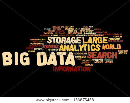 Concept or conceptual big data large size storage systems abstract word cloud isolated background. Collage of search analytics world information, nas development, future internet mobility text