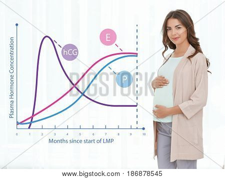 Health care concept. Graphic of changes in hormone levels during pregnancy and woman on light background