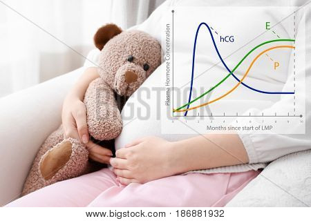 Health care concept. Graphic of changes in hormone levels during pregnancy and woman with toy bear on background