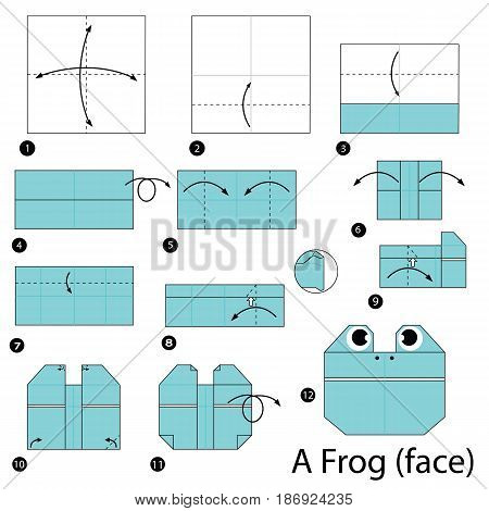 step by step instructions how to make origami a Frog.