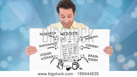 Digital composite of Digital composite image of businessman holding website plan on placard