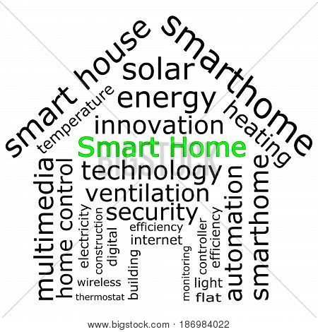 Smart Home Wordcloud on white background - illustration