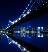 New York City Skyline and Manhattan Bridge At Night poster