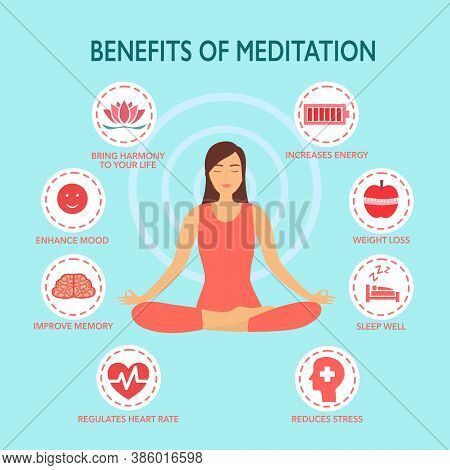 Benefits Of Meditation Concept Vector Illustration. Relaxation Of Body, Mind And Emotion Infographic