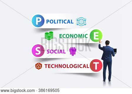 Businessman in PEST analysis business concept