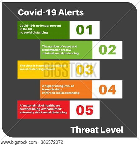 Covid-19 Threat Levels Infographic Vector Illustration On A Dark Background