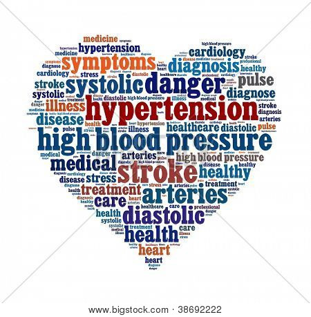 High Blood Pressure in word collage