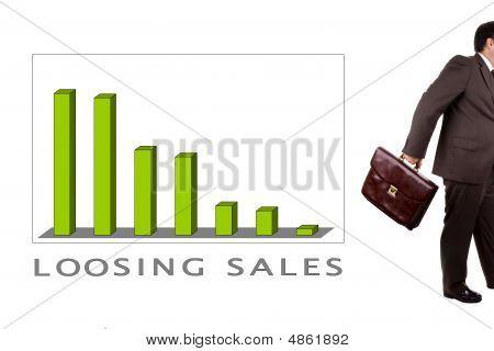Declining Profit Chart - Loosing Sales