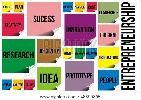 Board With Some Important Ideas For Entrepeneurship Business